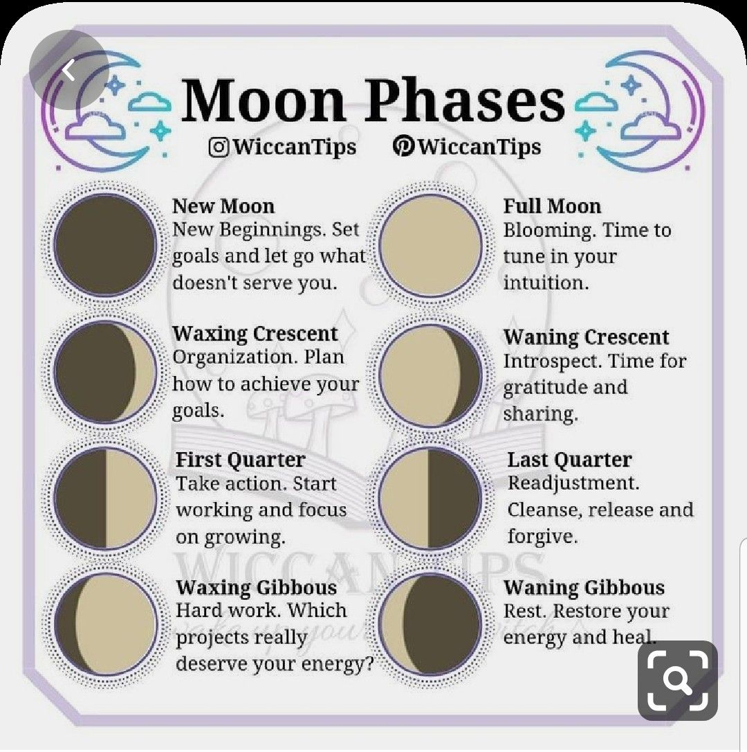 Moon Phases Moon Phases Spells Witchcraft Witchcraft For Beginners