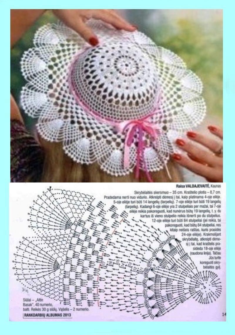 Pin de Yolanda Del Río Carlos en Sombreros y gorros tejidos ...