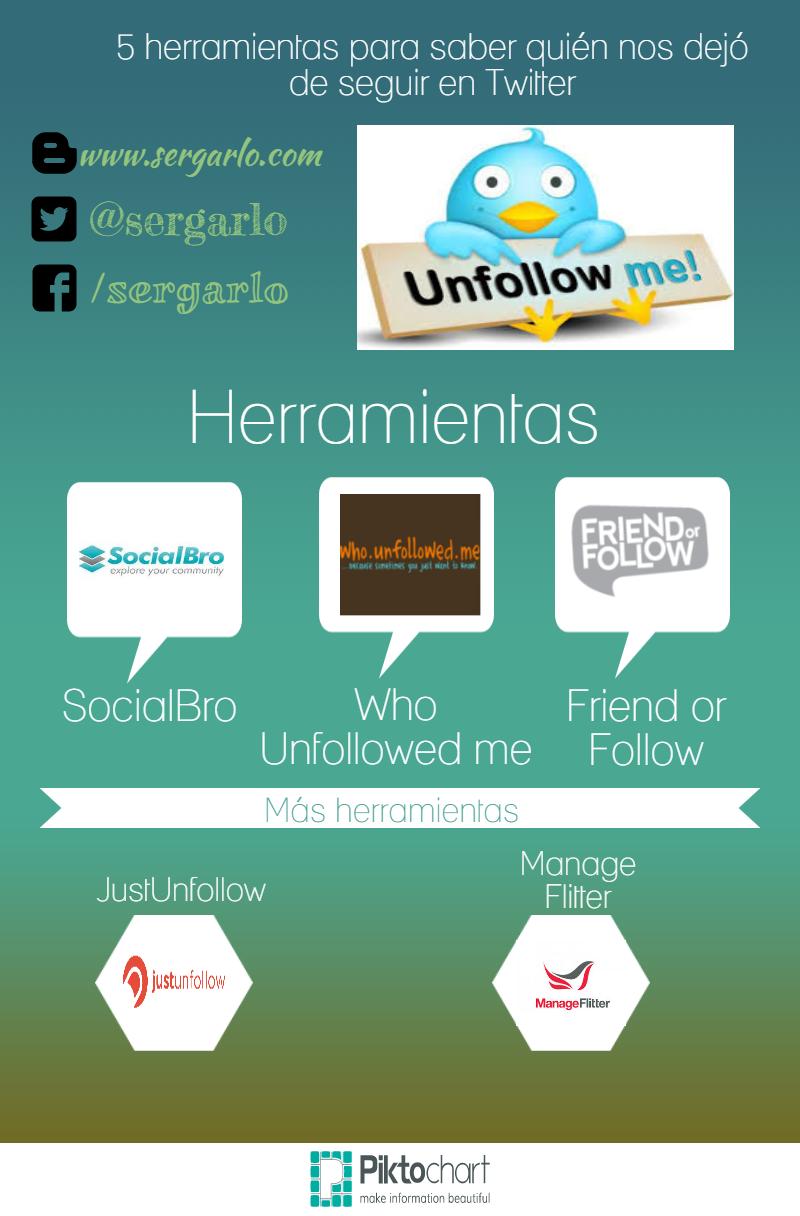 El Rincón de Sergarlo: [Infografía] 5 herramientas para saber quién nos dejó de seguir en Twitter