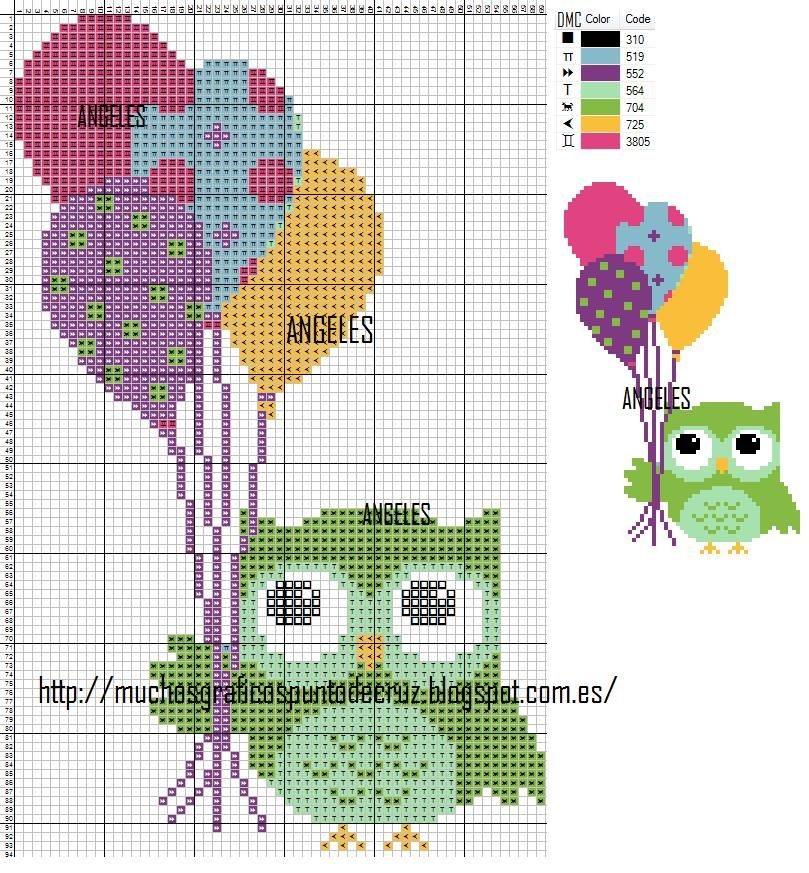 GRAFICOS PUNTO DE CRUZ GRATIS … | Cross stitch owl | Pinte…