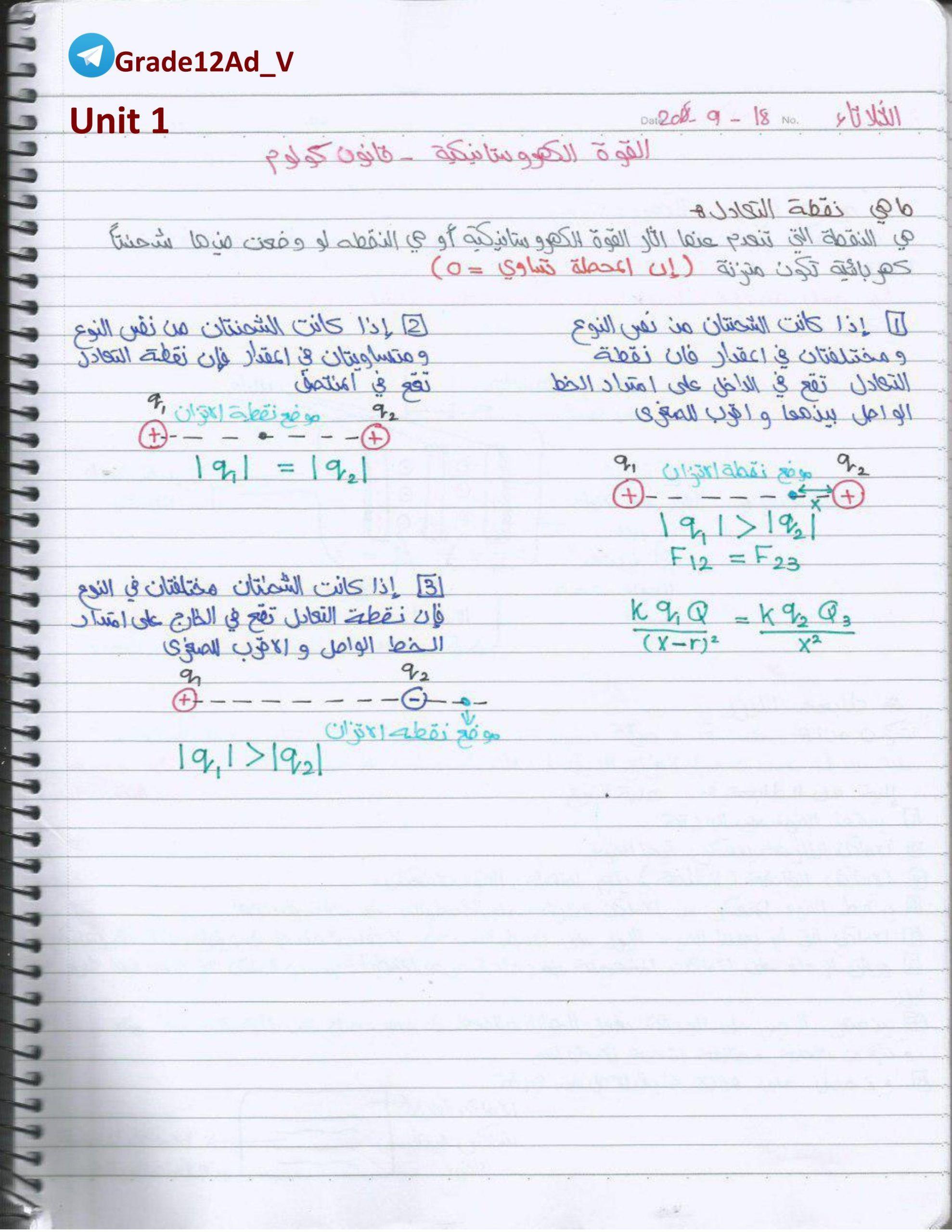 ملخص شامل الوحدات الاربعة للصف الثاني عشر متقدم مادة الفيزياء Bullet Journal Journal The Unit