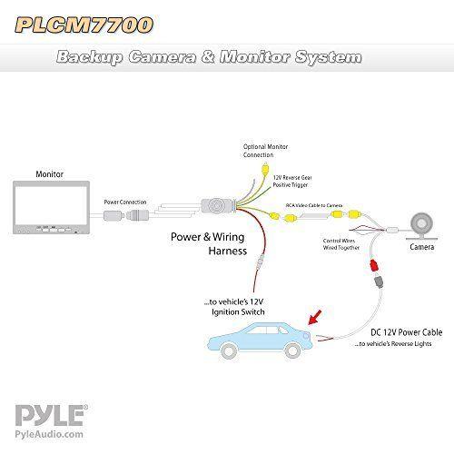 Pyle Plcm7700 Vehicle Car Van Jeep Rear View Backup Camera And Monitor Kit 7 Display Waterproof Night Vision Camera Backup Camera Car Electronics Car Audio