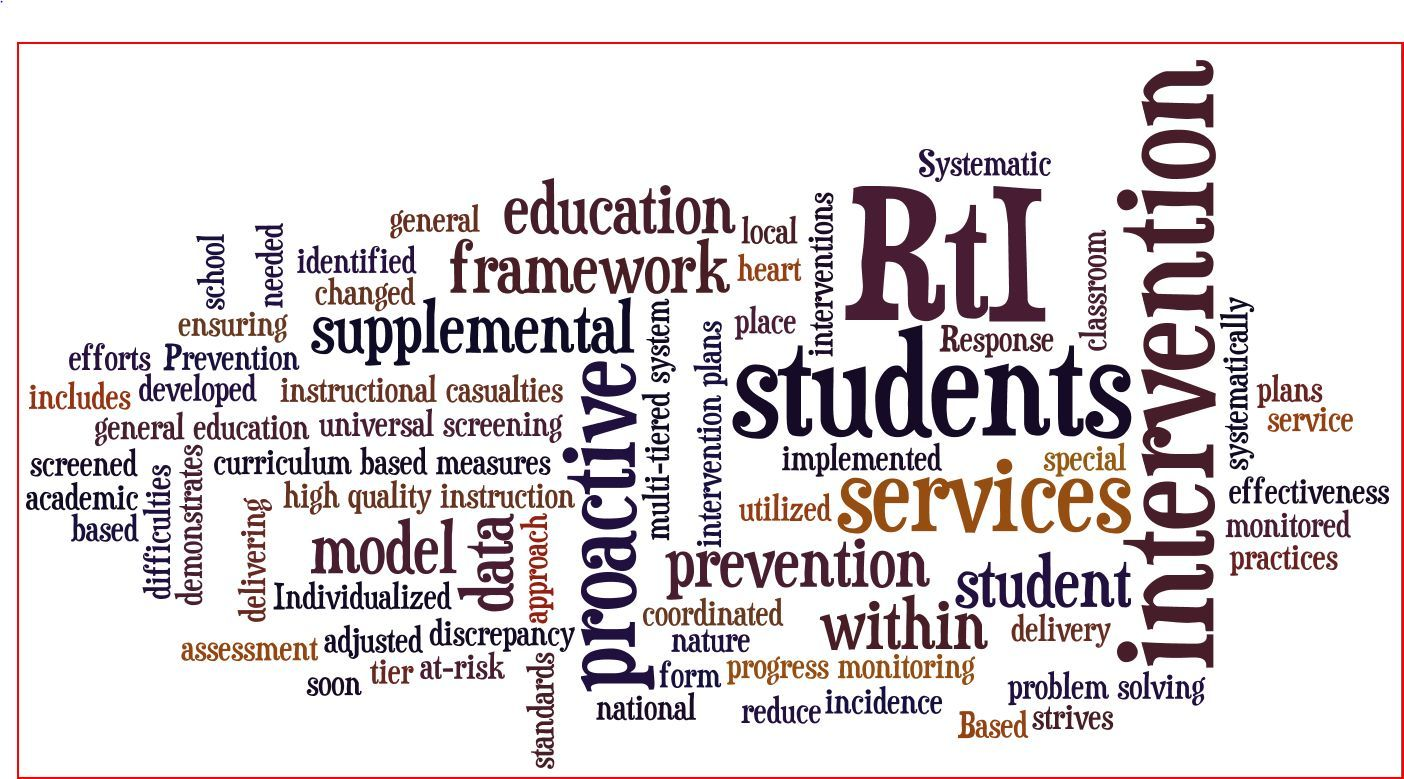 Rti Wordle Predicting Adjectives Character Description