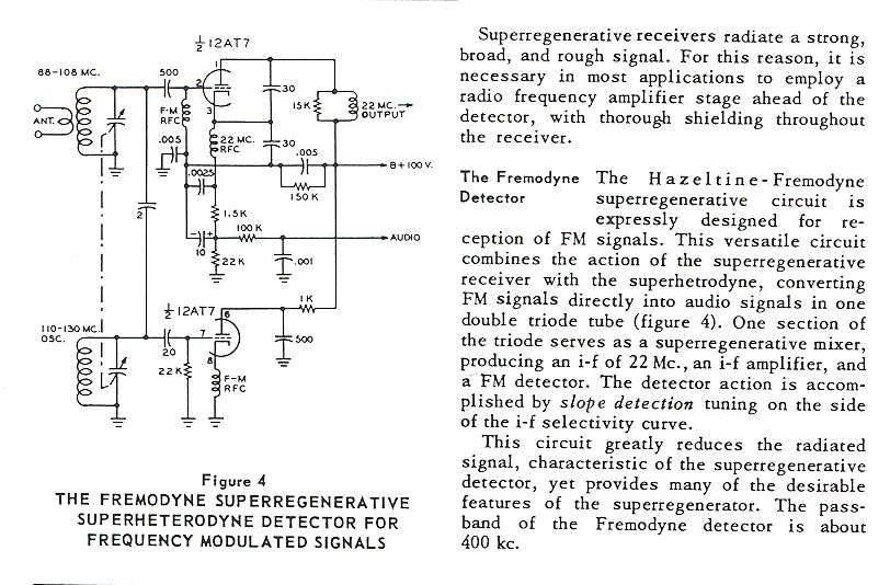Electronic Circuits For Science Experiments A M Radio E H V