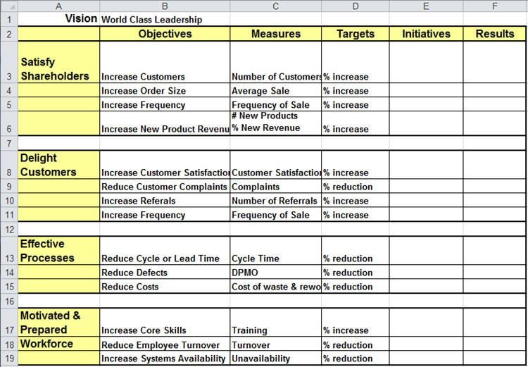 balance scorecard table in Excel SF Giants Excel calendar