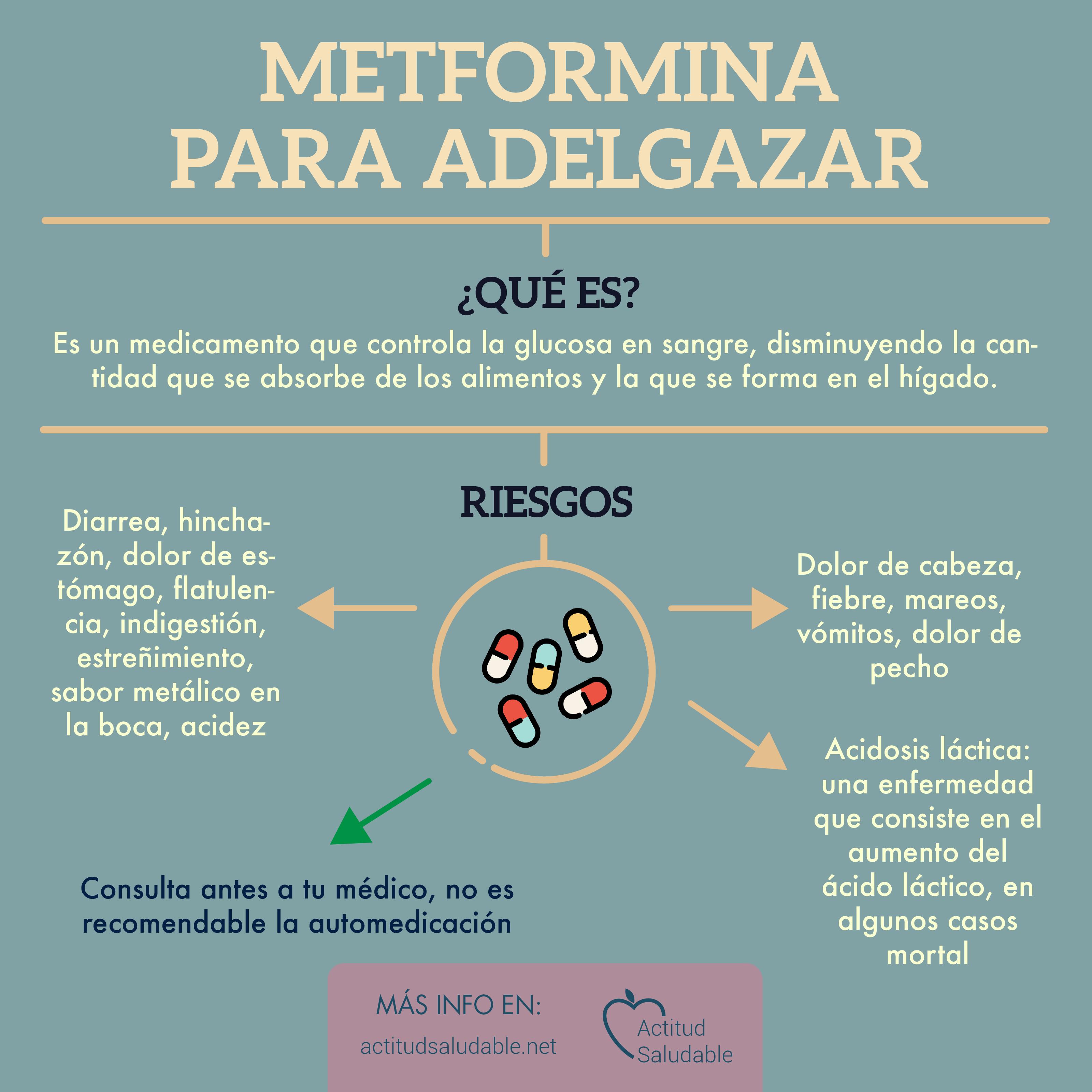 tomar metformina causa disfunción eréctil