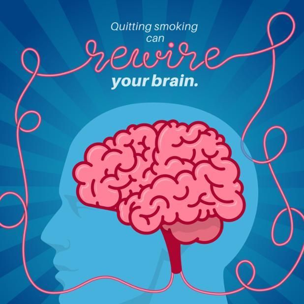 Fact: Quitting smoking can re-wire your brain. The number of ...