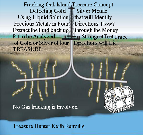 A Fracking Oak Island Money Pit Idea Oak Island Money Pit Oak Island Mystery Oak Island