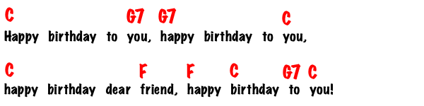17 Best ideas about Happy Birthday Guitar Chords on Pinterest ...