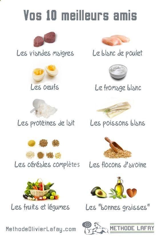 10 aliments régime #regime #nutrition #methodelafay. Maintenant on sait quoi consommer pour avoir une nutrition saine et équilibrée. Pour des conseils nutrition, allez sur www.methodeolivie...
