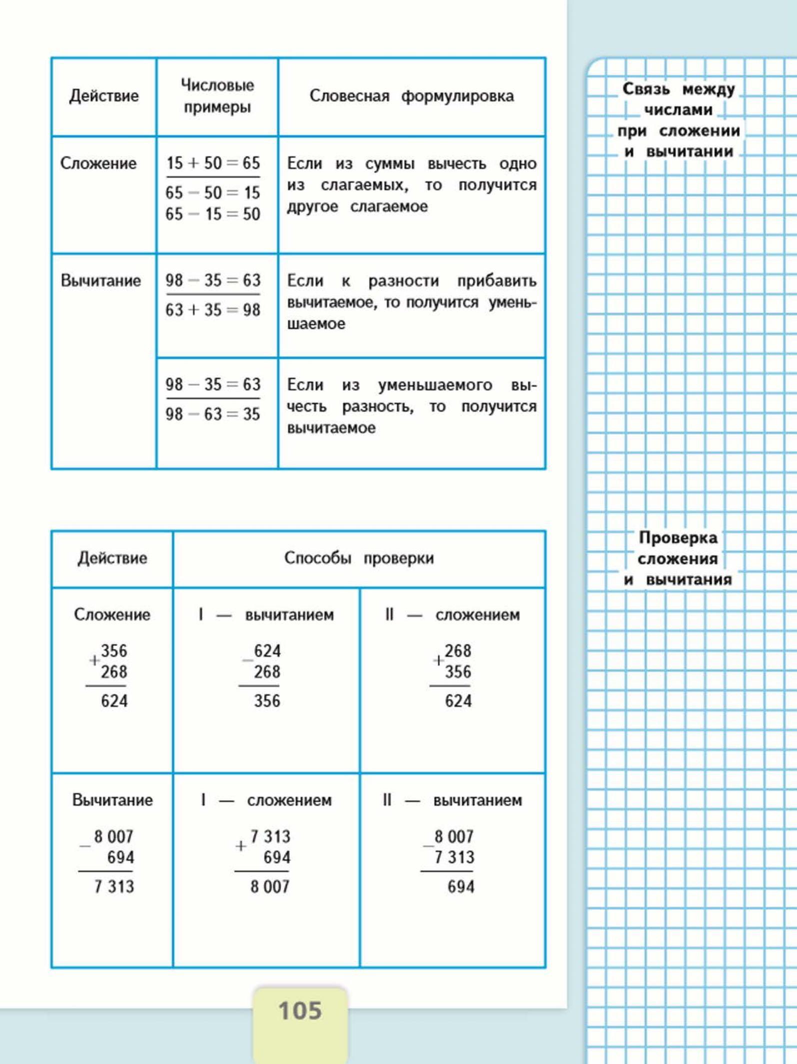 Котик природоведение 5 класс бесплатное приложение к рабочей тетради