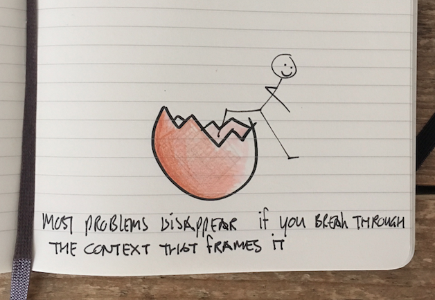 reframe the context and make problems disappear - Henk-Jan Room