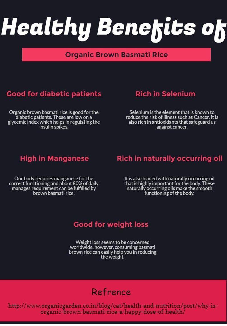 Organic Brown basmati rice carries lot of health benefits ...