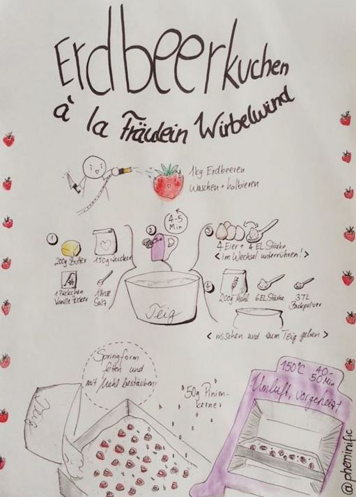 sketchnotes graphic recording galerie von zeichnungen pinterest erdbeerkuchen kochbuch. Black Bedroom Furniture Sets. Home Design Ideas