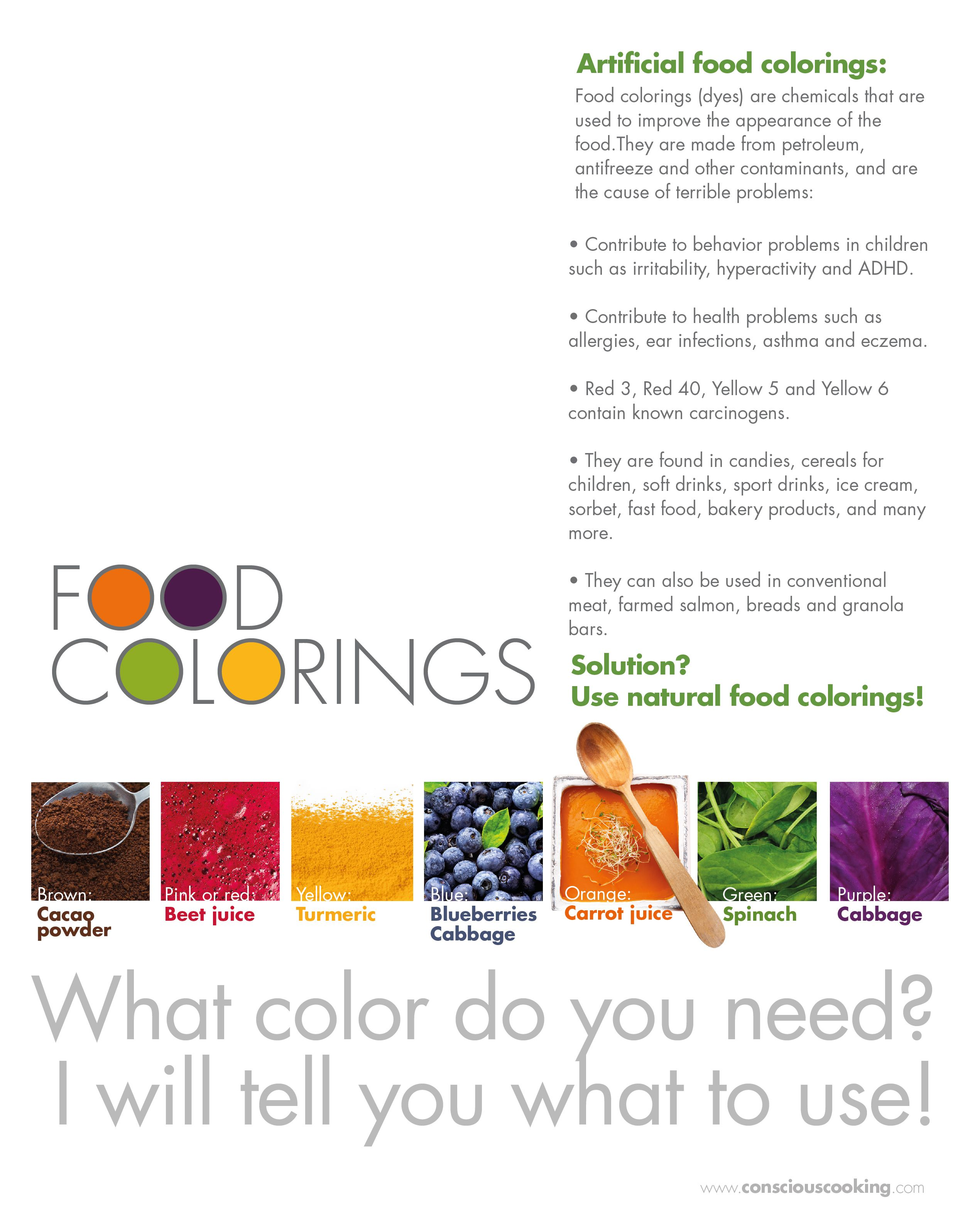 Artificial food colorings... Not what\'s best for your body..Did you ...