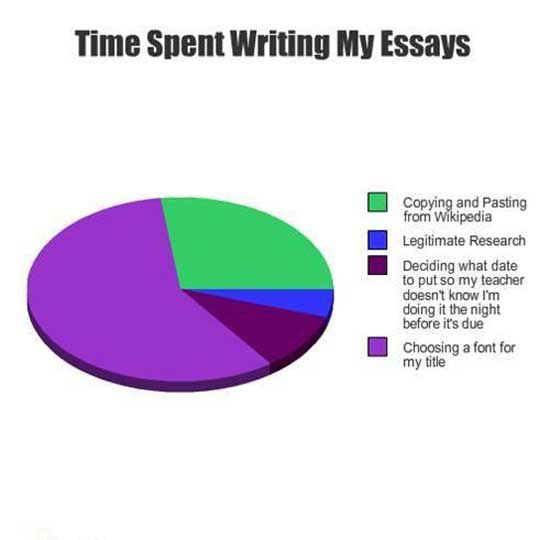 Time Spent Writing My Essay Myself What I Justice