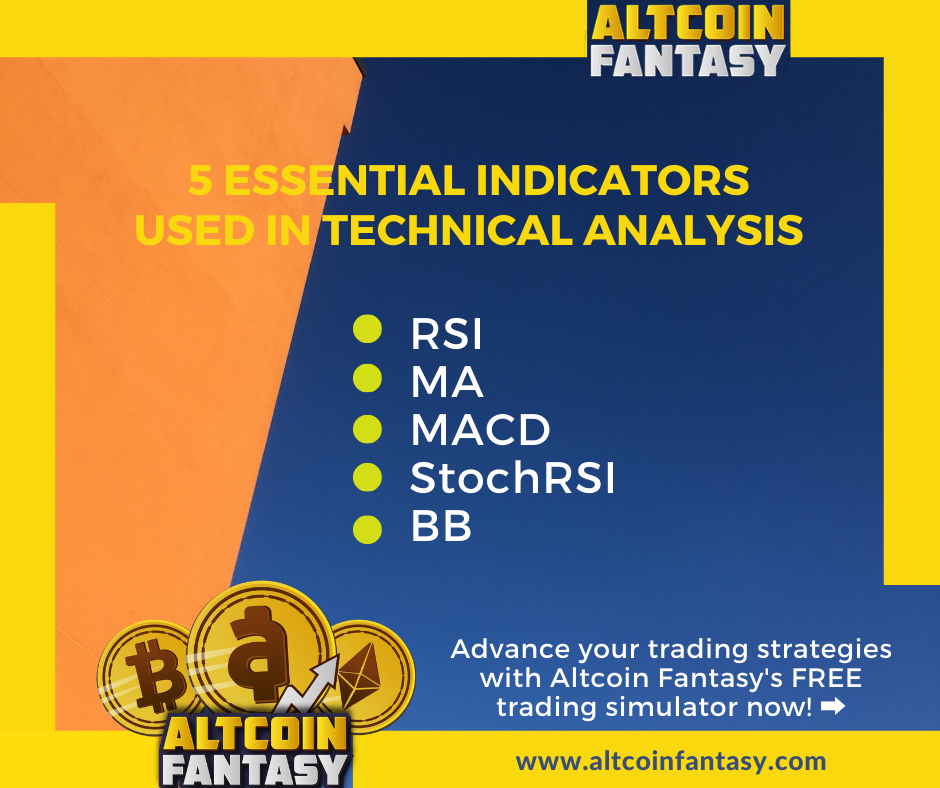 learn cryptocurrency technical analysis