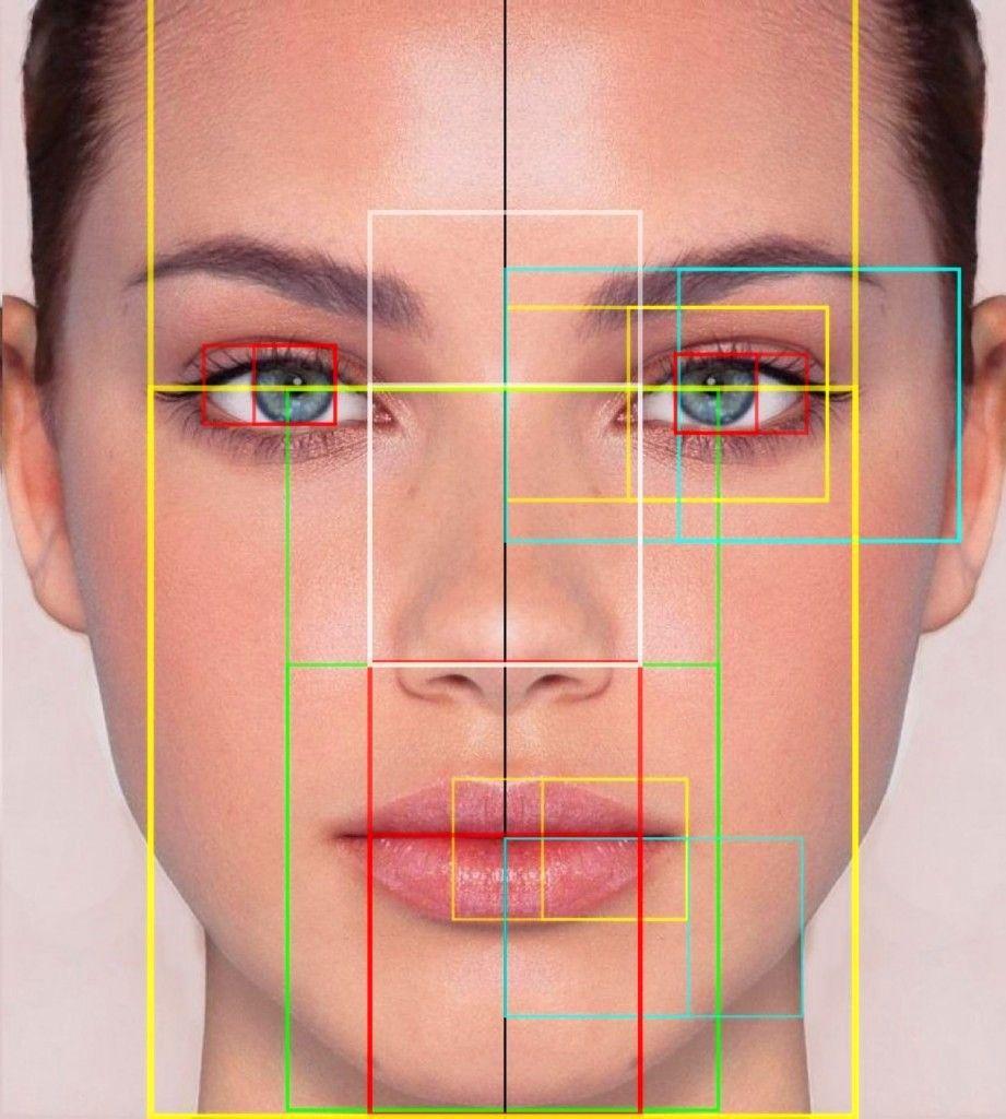 Un estudio revela las claves de la belleza del rostro femenino | How ...