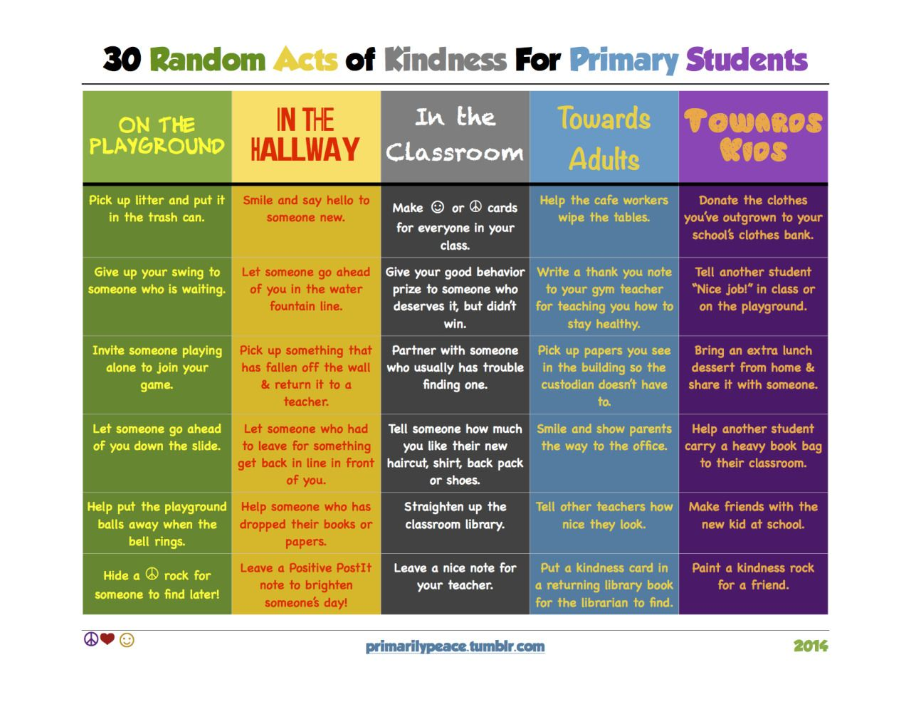 5 Simple Classroom Activities To Celebrate World Kindness