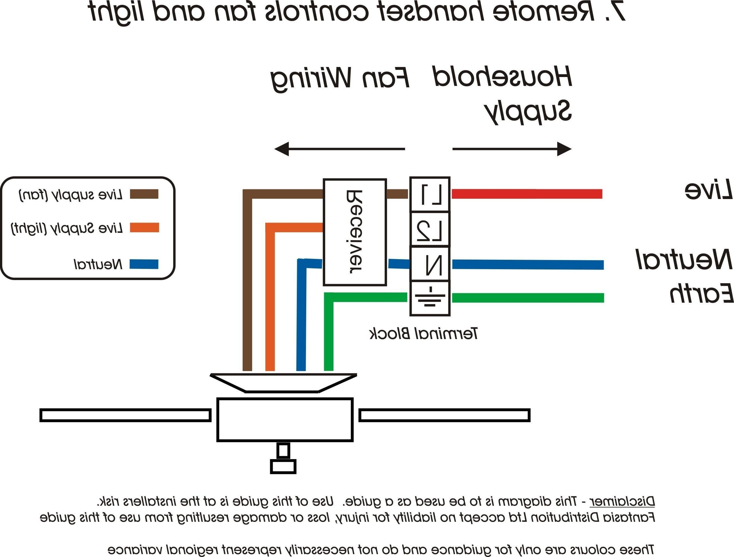 Lutron Maestro Switches Wiring Diagram