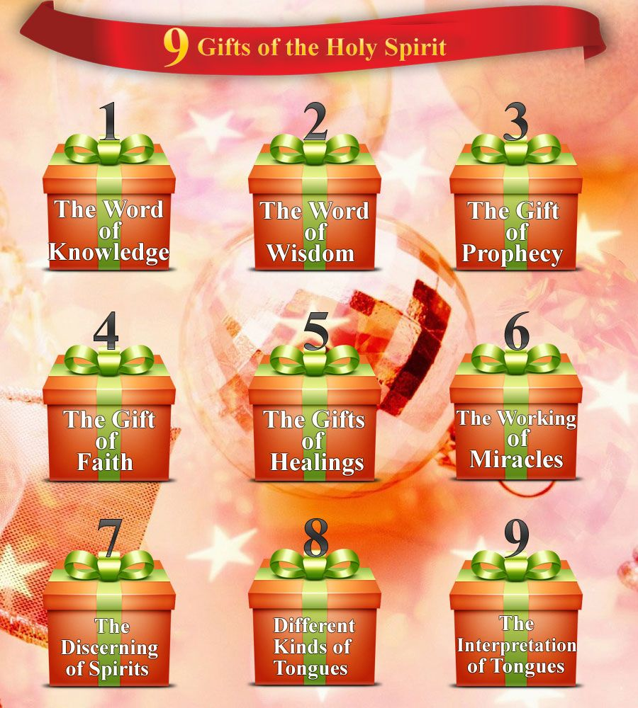 worksheet Fruits And Gifts Of The Holy Spirit Worksheet gifts of the holy spirit more