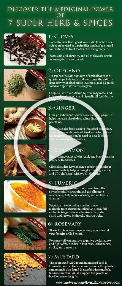 #herbs #fitness #health Medical Power in Spices~