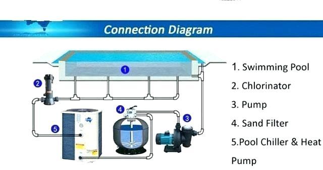 Pool Heater Diagram Google Search Pool Heater Heat Pump Pool