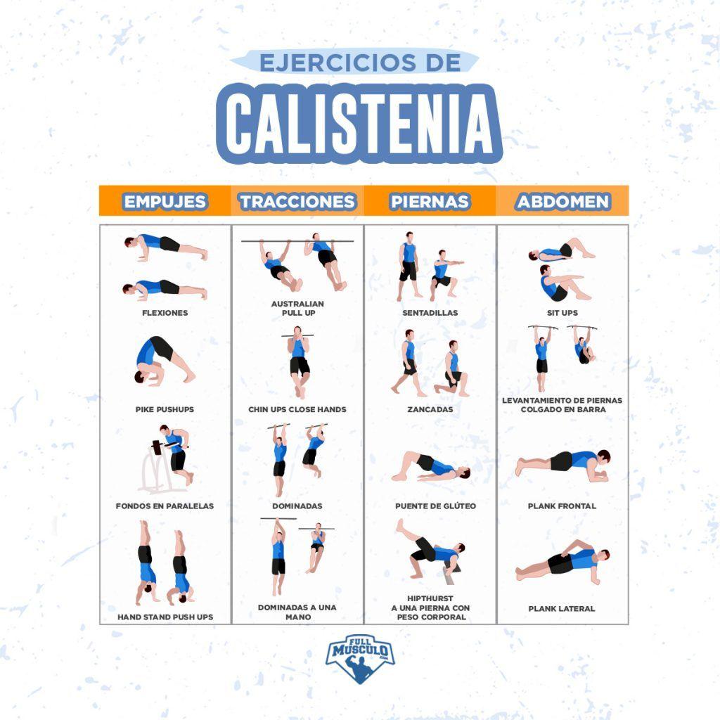 Cómo Planificar Tu Entrenamiento De Calistenia Fullmusculo Calistenia Entrenamiento Calistenia Ejercicios De Calistenia
