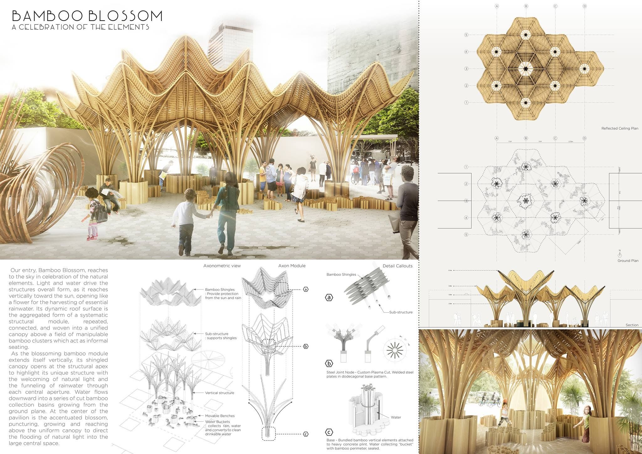 Pin By Skyler Martinez On Architecture With Images