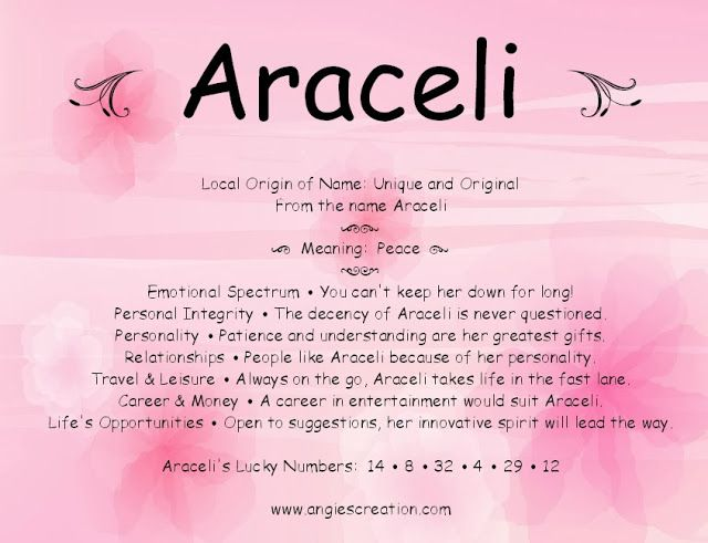 Angies creation angiescreation pinterest angies creation is a hub for meaning of names negle Choice Image