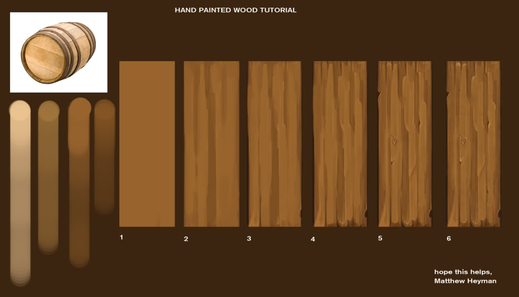 Imgur Hand Painted Textures Texture Drawing Texture Painting