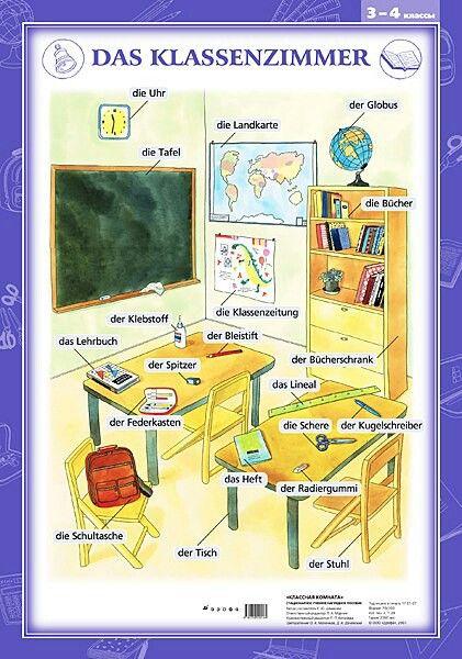 das klassenzimmer deutsch langue allemande apprendre l 39 allemand und cours allemand. Black Bedroom Furniture Sets. Home Design Ideas