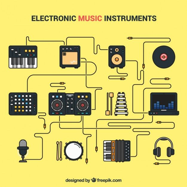 Electronic Music Instruments In 2020 Electronic Music Instruments Electronic Music Music Instruments