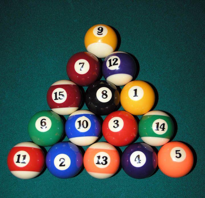 Pool Table Balls Set Up Best Design Ideas 410624 Decorating Ideas ...