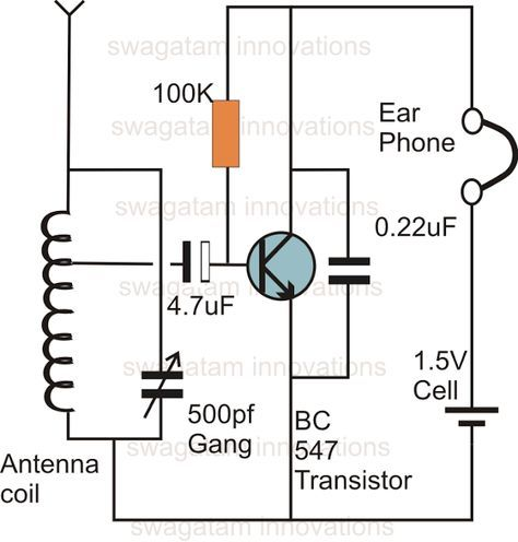 This Is Probably The Simplest Radio Receiver Circuit That One Could. This Is Probably The Simplest Radio Receiver Circuit That One Could Ever Imagine Of Making So Simple It Be Finished Assembling. Wiring. Radio Scout Block Diagram At Scoala.co