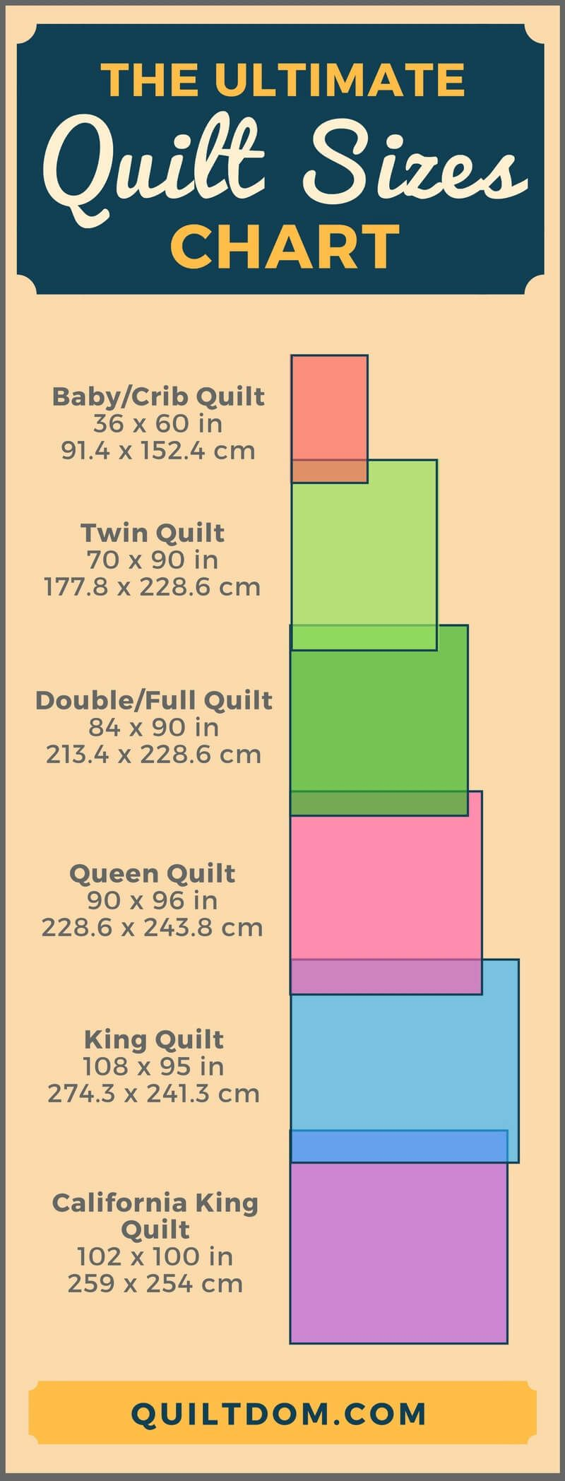 In This Article You Ll Get A Description Along With Dimensions Of Every Quilt Size You Also Get A Printable Qui Quilt Size Charts Quilt Sizes Quilt Size Chart