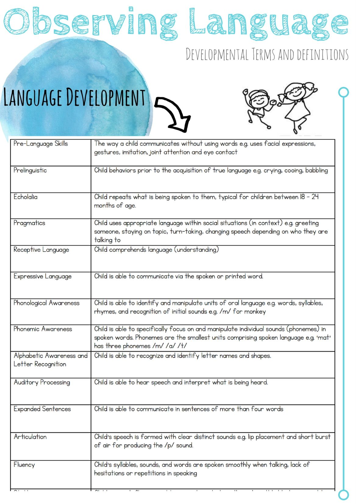 Observing and Interpreting Children's Language Development