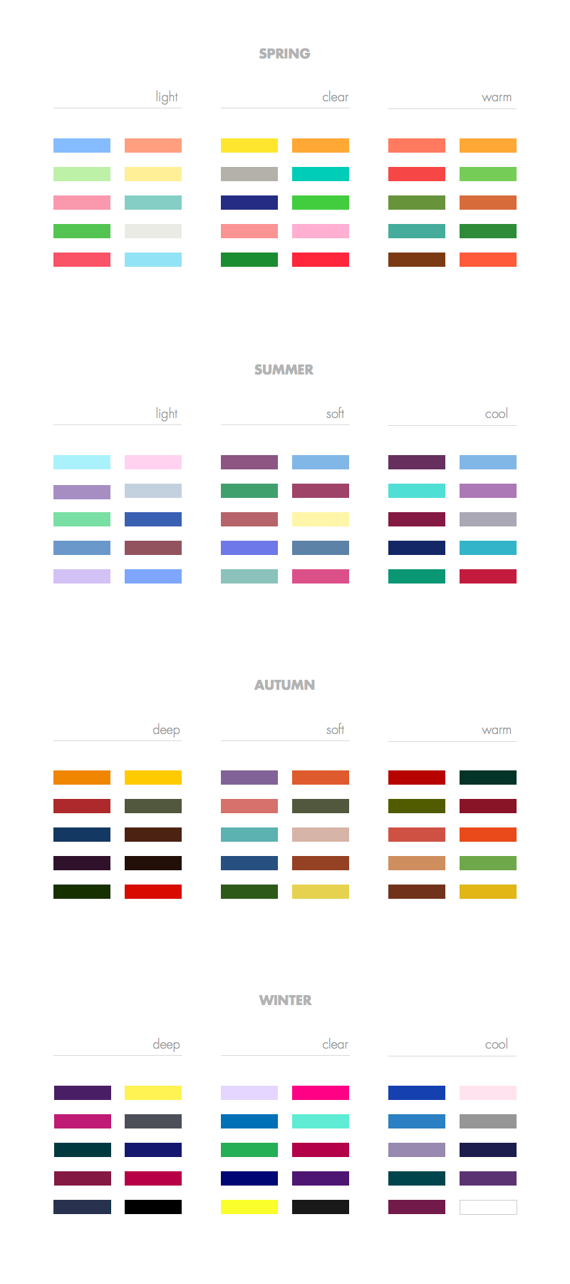colour analysis part ii your colours wardrobes autumn and