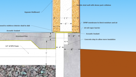 Details For Insulating A Slab Perimeter Greenbuildingadvisor In 2020 Slab Insulation Rigid Foam Insulation Stud Walls