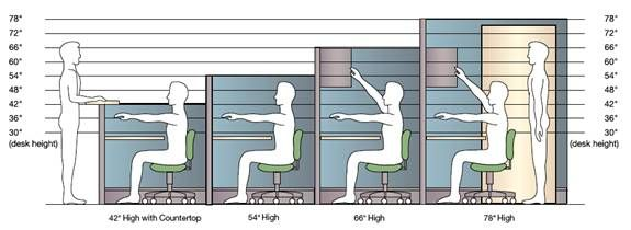 Office Cubicle Layout Design Office Layout  Google Search  辦公室  Pinterest  Office .
