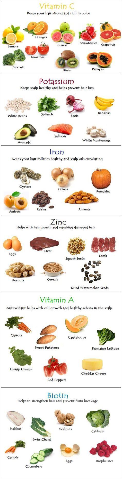 Message Healthy hair growth, Health food, Nutrition