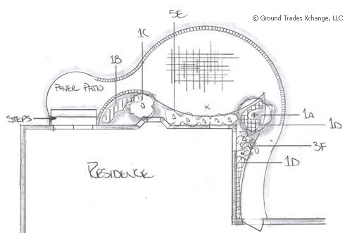 Loweu0027s Paver Patio Design Ideas | ... General Rules About Brick Patio Design  Dimensions
