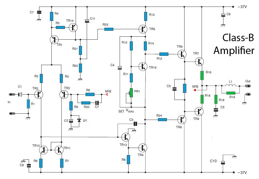 cl-B power amplifier schematic | Electronic | Electronics, Diy ...