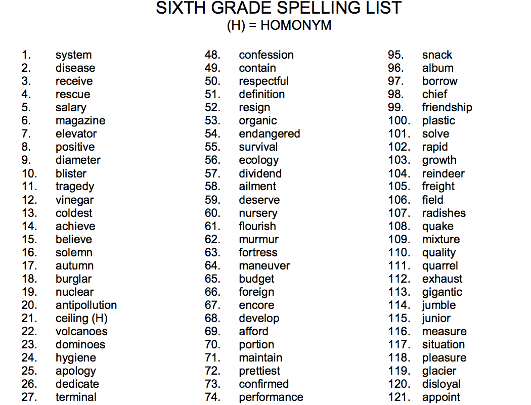 6th Grade Spelling List http://www.npusc.k12.in.