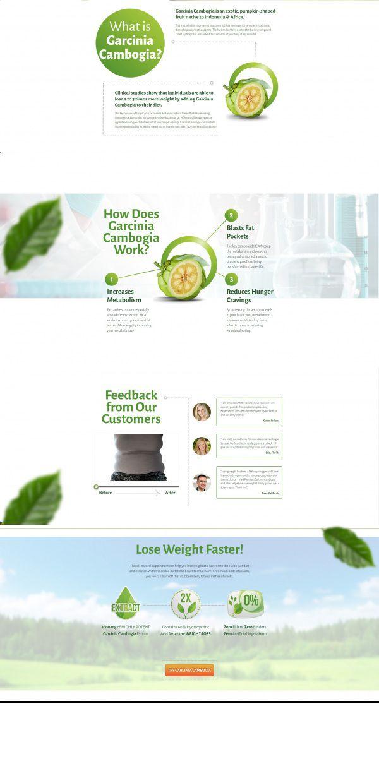 gallbladder weight loss kit