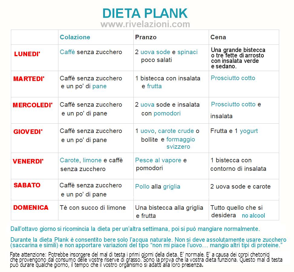 dieta settimanale per emagrecere