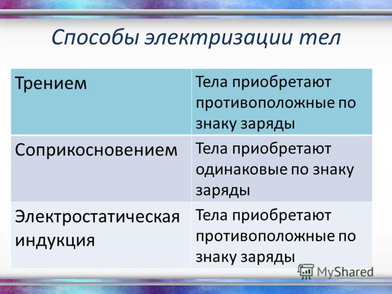 Учебник истории 6 класс а.и шалагинова в.б шалагинов скачать бесплатно