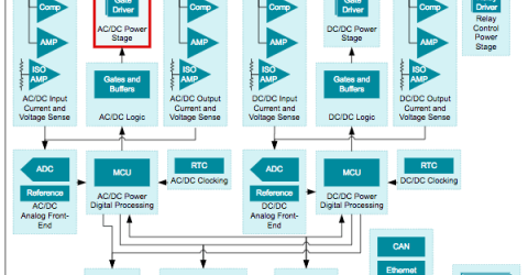 Dc Charging Pile Station Block Diagram Block Diagram Semiconductor Technology Phone Plug