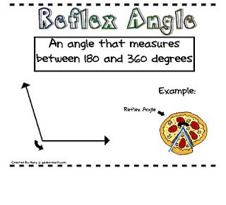 Reflex Angle | Cool School | Math, Math classroom, Guided math