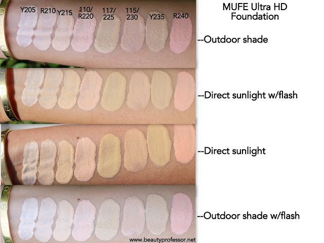 Mufe Ultra Hd Invisible Cover Foundation Swatches Of All 40 Shades Beauty Professor Foundation Swatches Beauty Professor Swatch